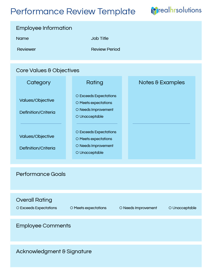 This performance review template includes all of the most important elements needed for effective reviews.